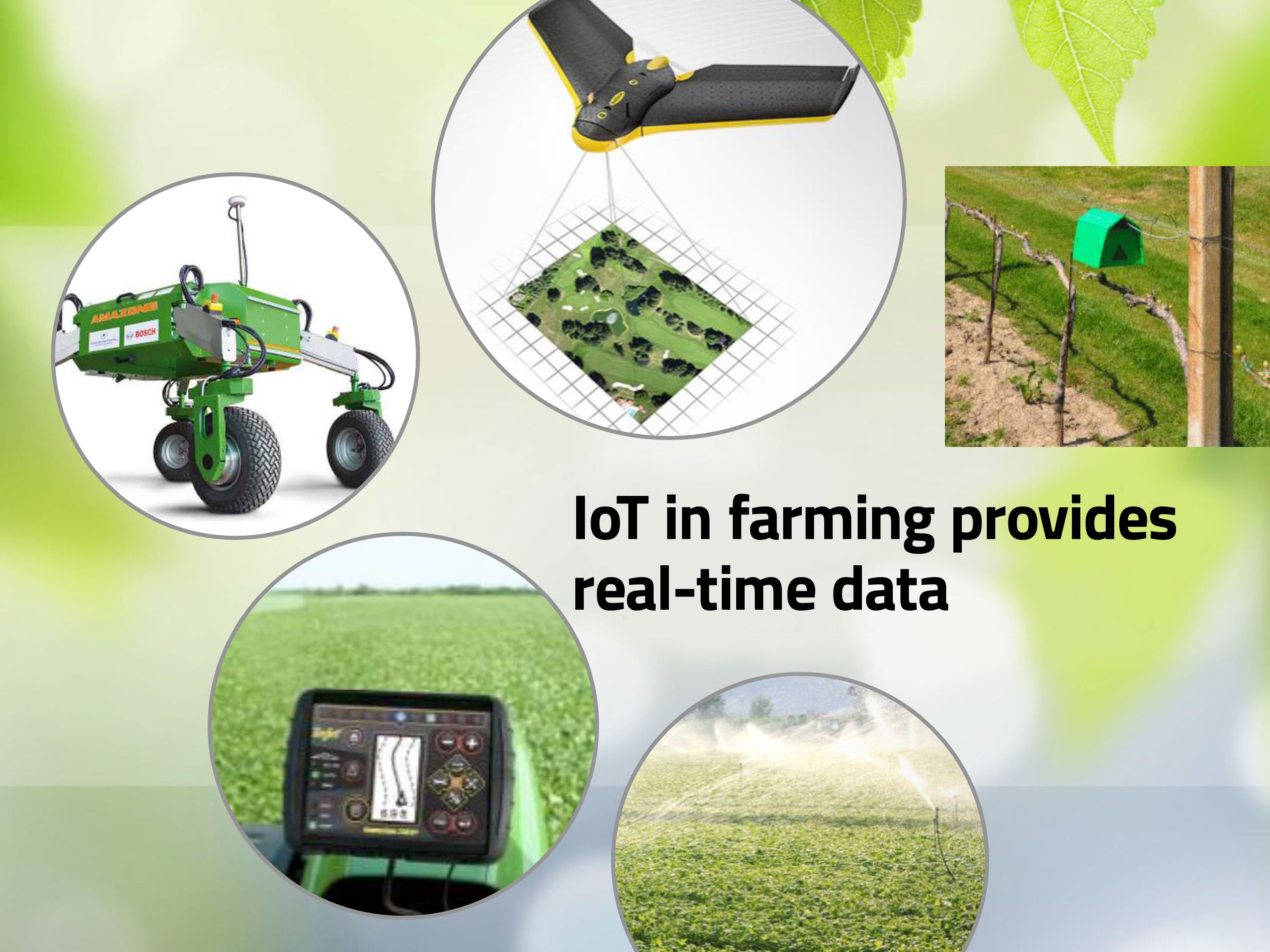 Who more than Agro Industry Demands Real-Time Situation Awareness?